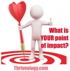 What is YOUR point of impact?