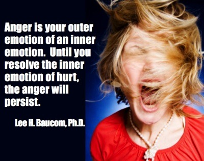 Anger is the external emotion of the internal emotion of hurt.