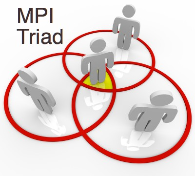 The MPI Triad -- Meaning, Purpose, Impact.